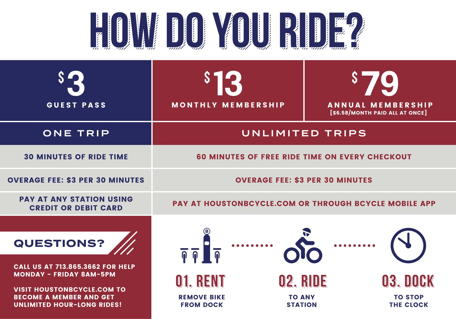 BCycle Pricing